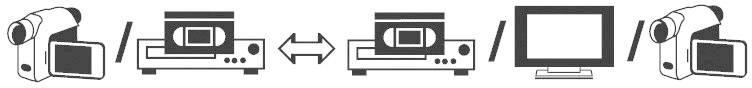 S-Video Anschlusskabel zur Übertragung von Bildaufzeichnungen, z.B. an einen Videorekorder